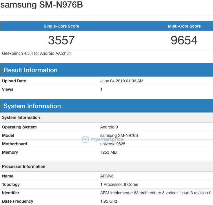 Samsung Galaxy Note 10 SM N976B Geekbench 1